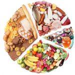 Bảng thành phần dinh dưỡng, cách đọc và nhận biết trong thực phẩm nhập khẩu
