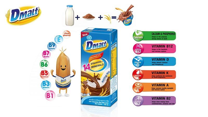 Sữa Cacao Lúa Mạch